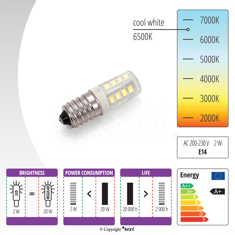 LED lamp for household sewing machine - 230 V, 2 W